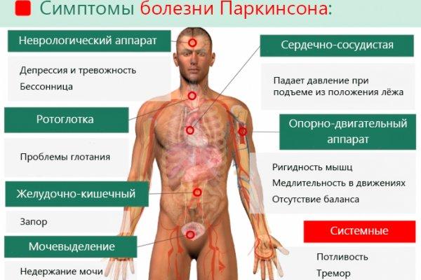 симптомы заболевания паркинсона